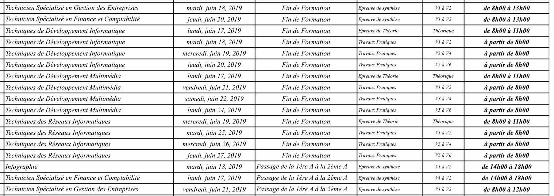 Calendrier Des Examens Sciences Po.Calendrier Des Examens Ofppt Juin 2019